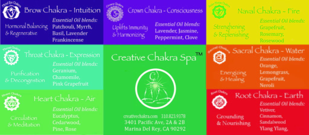 What's your chakra? Choose chakra massage, facial, wrap, or